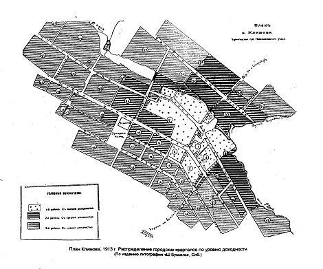 План посада Климов начала 20 века